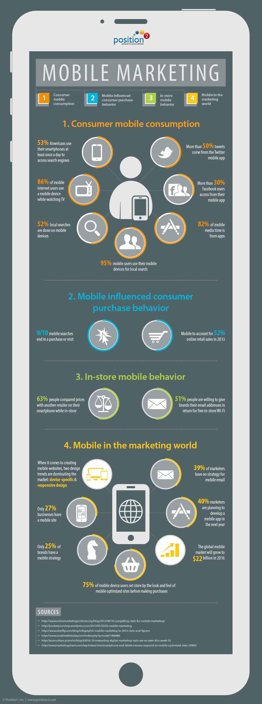 Mobile Stands Tall in the Mrketing World