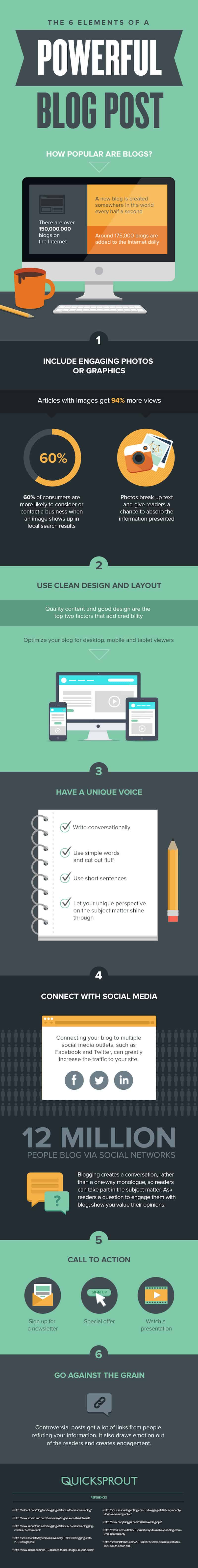 Make your blog awesome