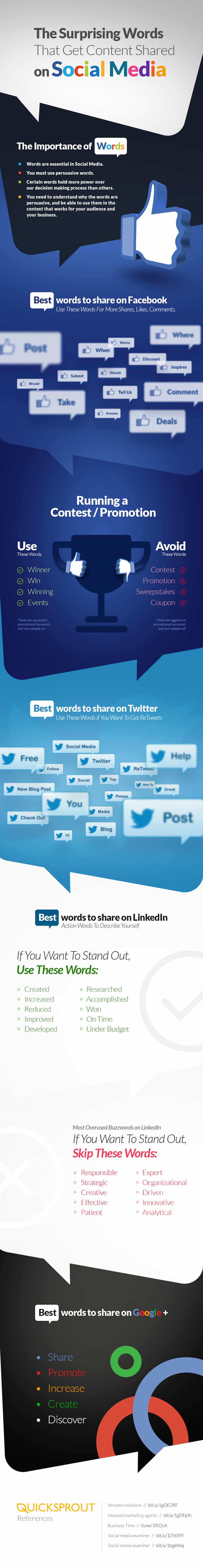 Words That Get The Most Shares On Social Media