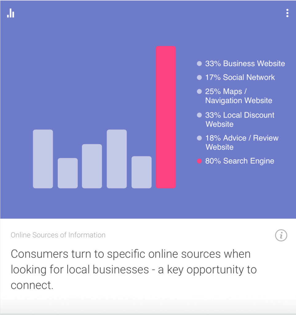The Local Shopper - Consumer Barometer