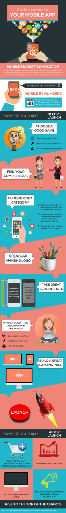 Guide to Promote your Mobile App by Mofluid