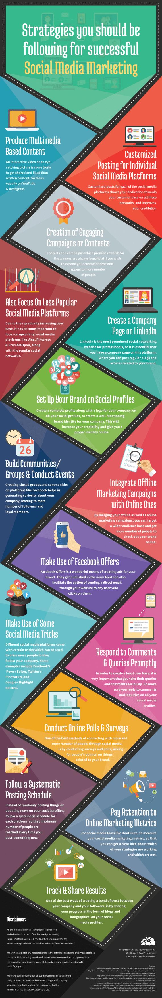 The-Ultimate-Guide-Social-Media-Marketing