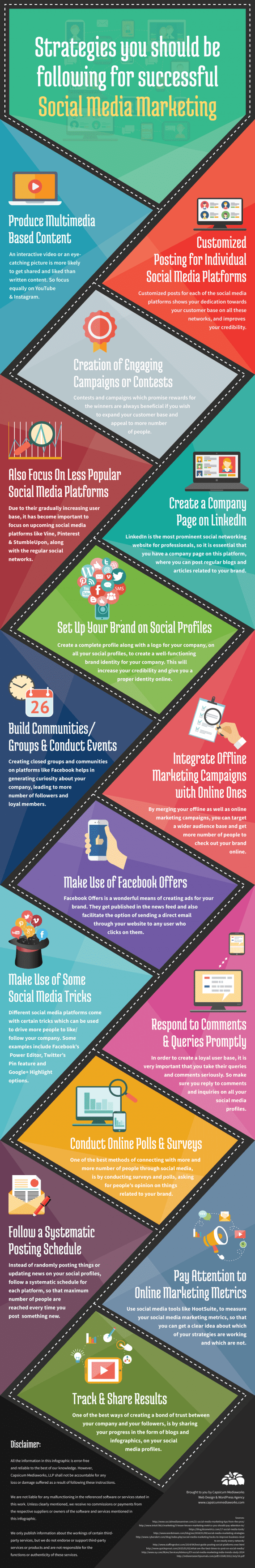 The-Ultimate-Guide-Social-Media-Marketing