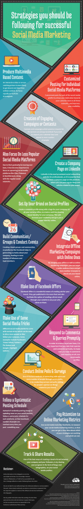15+ Easy Social Media Marketing Strategies