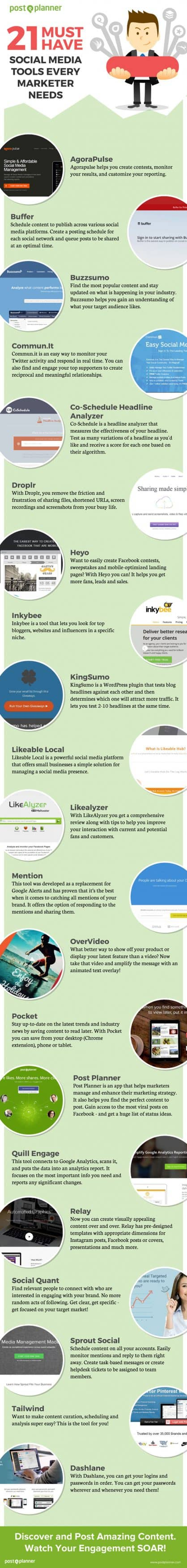Social Media Tools by Brandon Gaille